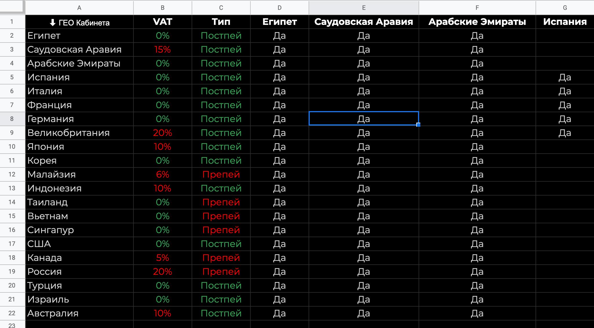 список prepaid & postpay аккаунтотв тикток